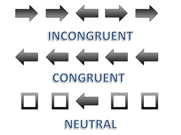 Congruent,_Incongruent,_and_Neutral_Flanker_stimuli