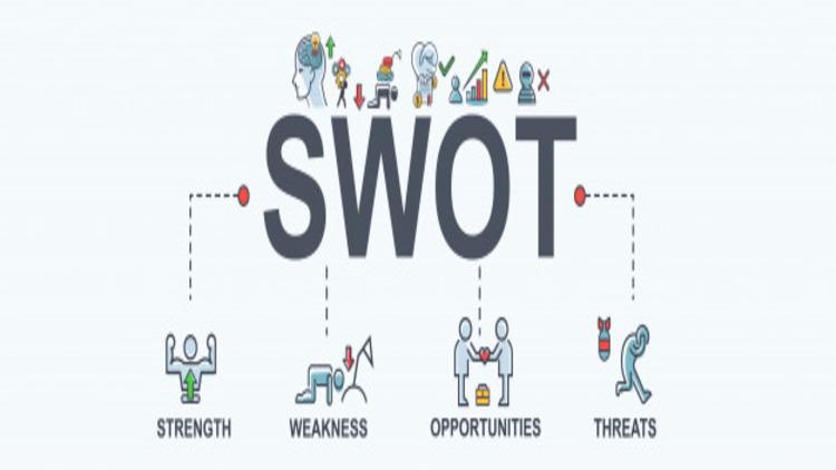 Что такое SWOT анализ личности?