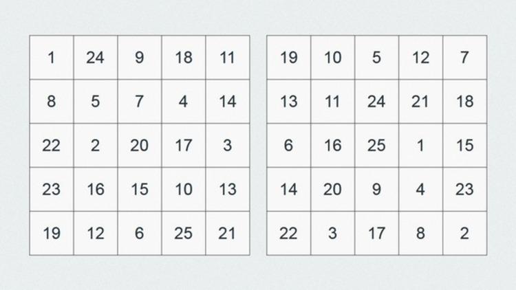 Таблицы Шульте: коротко об известном